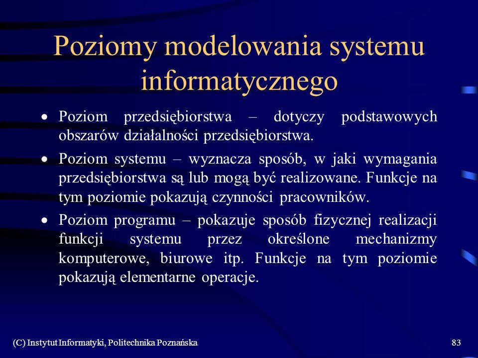 (C) Instytut Informatyki, Politechnika Poznańska83 Poziomy modelowania systemu informatycznego Poziom przedsiębiorstwa – dotyczy podstawowych obszarów działalności przedsiębiorstwa.