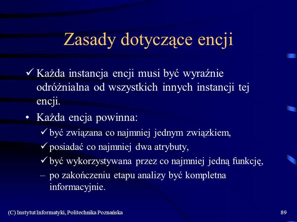(C) Instytut Informatyki, Politechnika Poznańska89 Zasady dotyczące encji Każda instancja encji musi być wyraźnie odróżnialna od wszystkich innych ins
