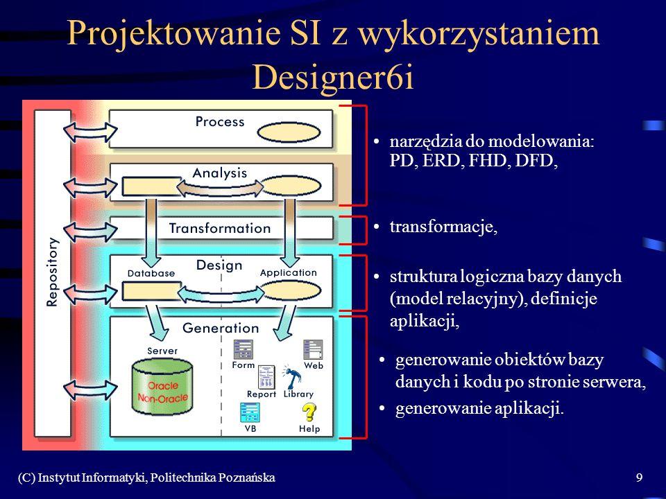 (C) Instytut Informatyki, Politechnika Poznańska9 Projektowanie SI z wykorzystaniem Designer6i narzędzia do modelowania: PD, ERD, FHD, DFD, struktura logiczna bazy danych (model relacyjny), definicje aplikacji, generowanie obiektów bazy danych i kodu po stronie serwera, generowanie aplikacji.