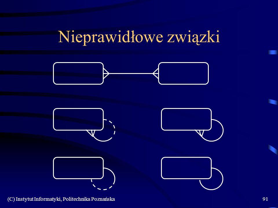 (C) Instytut Informatyki, Politechnika Poznańska91 Nieprawidłowe związki