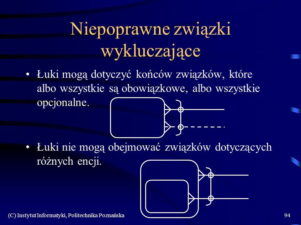 (C) Instytut Informatyki, Politechnika Poznańska94 Niepoprawne związki wykluczające Łuki mogą dotyczyć końców związków, które albo wszystkie są obowiązkowe, albo wszystkie opcjonalne.