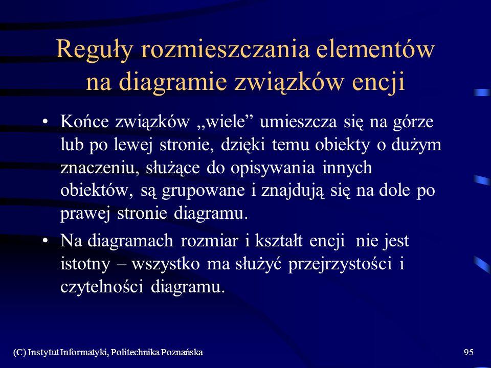 (C) Instytut Informatyki, Politechnika Poznańska95 Reguły rozmieszczania elementów na diagramie związków encji Końce związków wiele umieszcza się na g