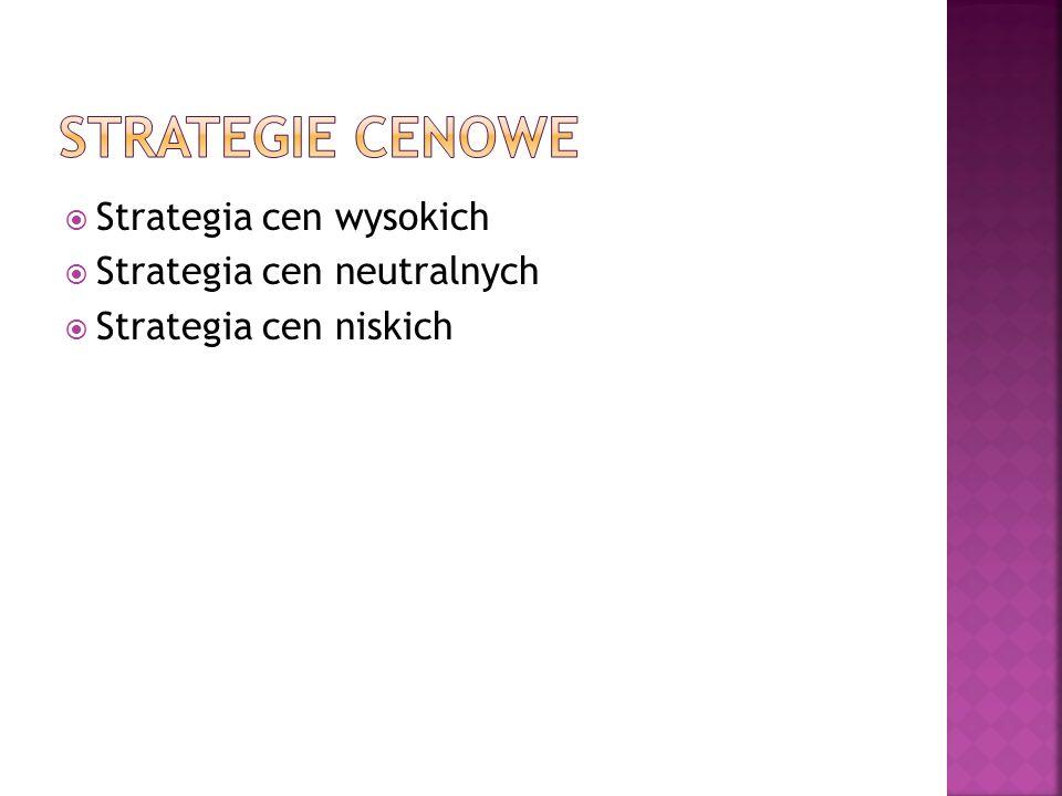Strategia cen wysokich Strategia cen neutralnych Strategia cen niskich