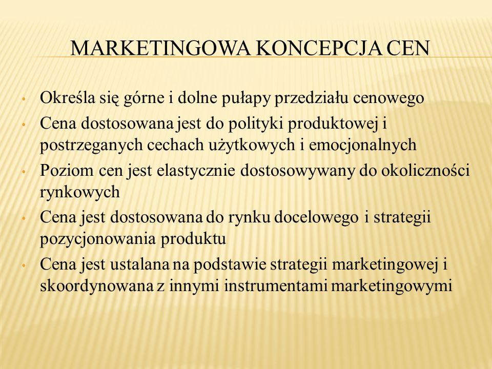MARKETINGOWA KONCEPCJA CEN Określa się górne i dolne pułapy przedziału cenowego Cena dostosowana jest do polityki produktowej i postrzeganych cechach