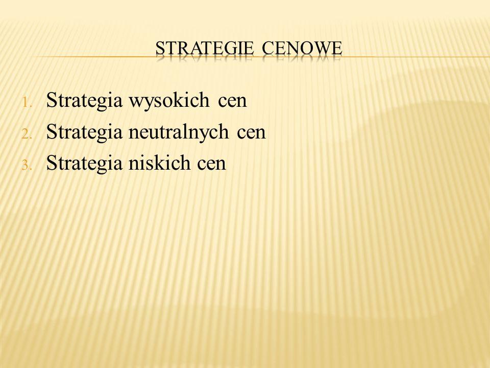 1. Strategia wysokich cen 2. Strategia neutralnych cen 3. Strategia niskich cen