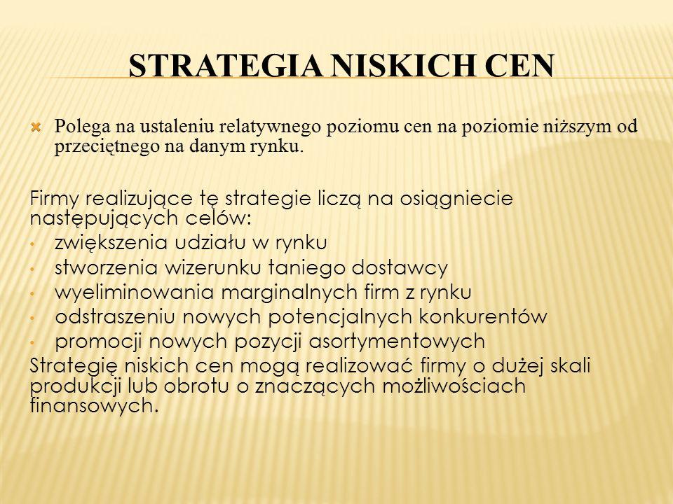 STRATEGIA NISKICH CEN