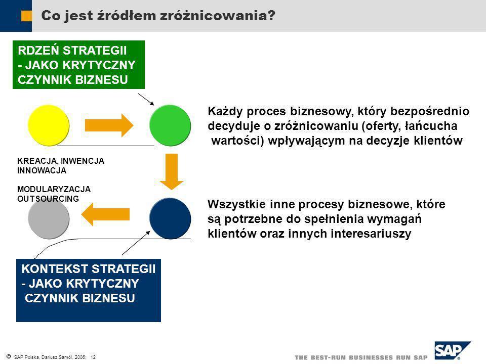 SAP Polska, Dariusz Samól, 2006; 12 RDZEŃ STRATEGII - JAKO KRYTYCZNY CZYNNIK BIZNESU Każdy proces biznesowy, który bezpośrednio decyduje o zróżnicowan