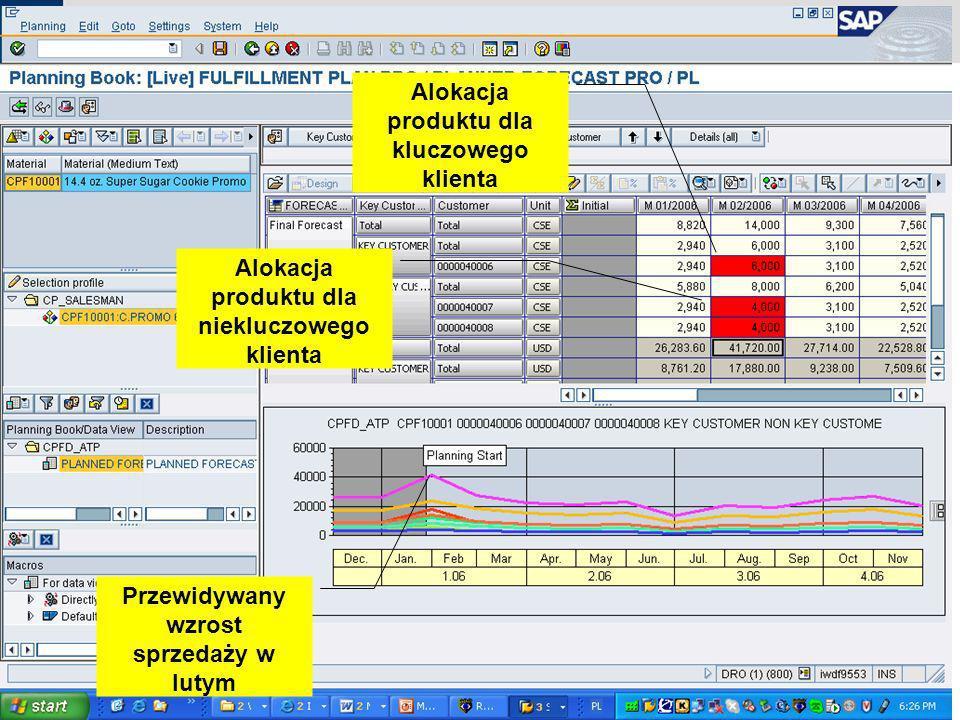 SAP Polska, Dariusz Samól, 2006; 16 Alokacja produktu dla kluczowego klienta Alokacja produktu dla niekluczowego klienta Przewidywany wzrost sprzedaży