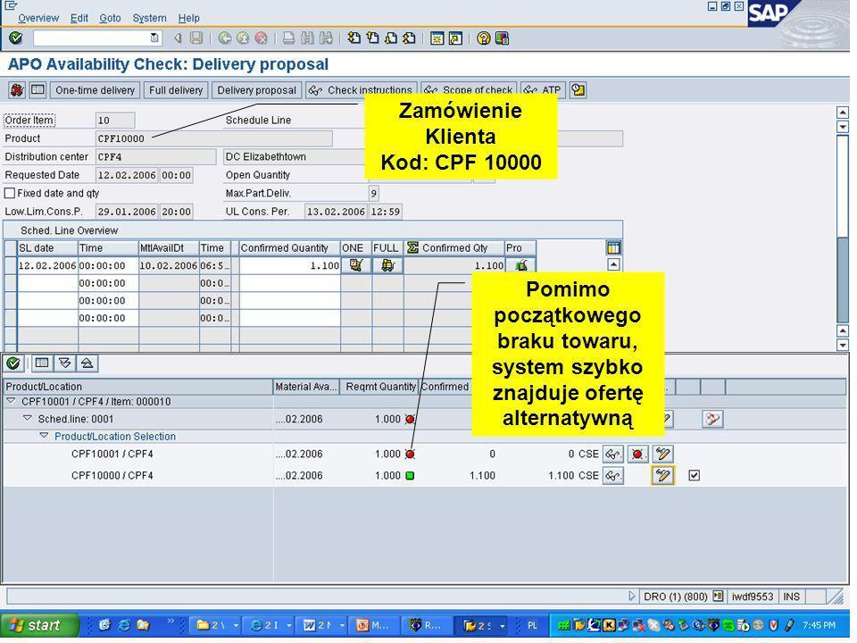 Zamówienie Klienta Kod: CPF 10000 Pomimo początkowego braku towaru, system szybko znajduje ofertę alternatywną