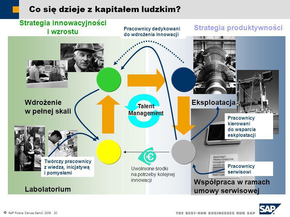 SAP Polska, Dariusz Samól, 2006; 20 Co się dzieje z kapitałem ludzkim? Strategia innowacyjności i wzrostu Strategia produktywności Labolatorium Wdroże