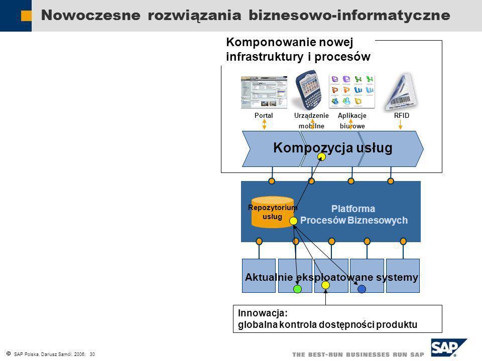 SAP Polska, Dariusz Samól, 2006; 30 Platforma Procesów Biznesowych Repozytorium usług Kompozycja usług Aktualnie eksploatowane systemy PortalUrządzeni
