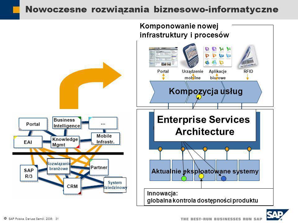 SAP Polska, Dariusz Samól, 2006; 31 Platforma Procesów Biznesowych Repozytorium usług Kompozycja usług Aktualnie eksploatowane systemy PortalUrządzeni