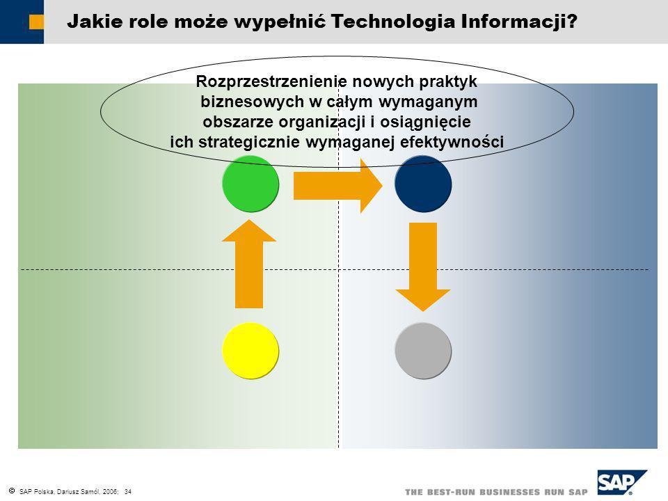 SAP Polska, Dariusz Samól, 2006; 34 Jakie role może wypełnić Technologia Informacji? Rozprzestrzenienie nowych praktyk biznesowych w całym wymaganym o