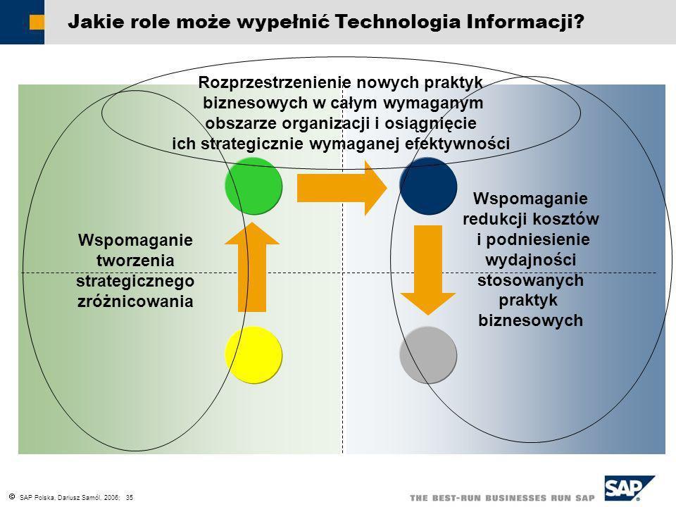SAP Polska, Dariusz Samól, 2006; 35 Jakie role może wypełnić Technologia Informacji? Rozprzestrzenienie nowych praktyk biznesowych w całym wymaganym o
