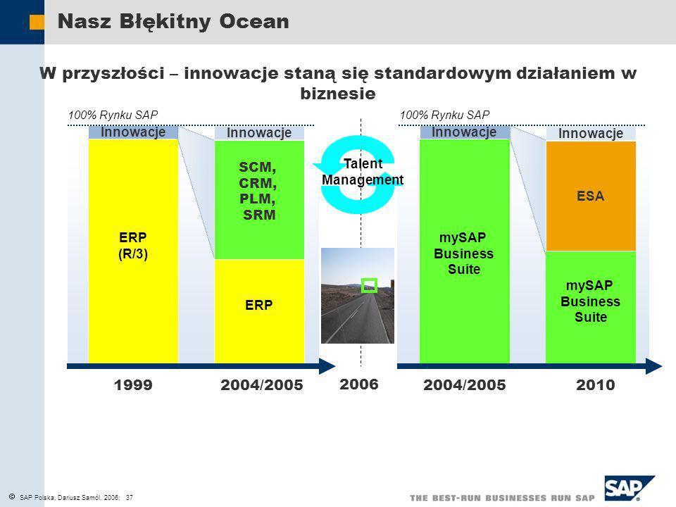 SAP Polska, Dariusz Samól, 2006; 37 Nasz Błękitny Ocean ERP (R/3) Innowacje 2004/20051999 100% Rynku SAP SCM, CRM, PLM, SRM Innowacje 2010 mySAP Busin