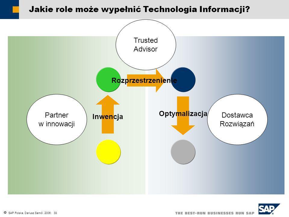 SAP Polska, Dariusz Samól, 2006; 38 Inwencja Optymalizacja Jakie role może wypełnić Technologia Informacji? Dostawca Rozwiązań Partner w innowacji Tru