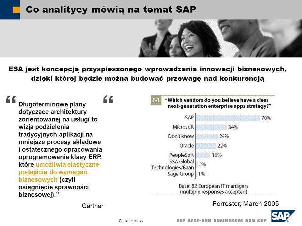 SAP 2005 42 Co analitycy mówią na temat SAP ESA jest koncepcją przyspieszonego wprowadzania innowacji biznesowych, dzięki której będzie można budować