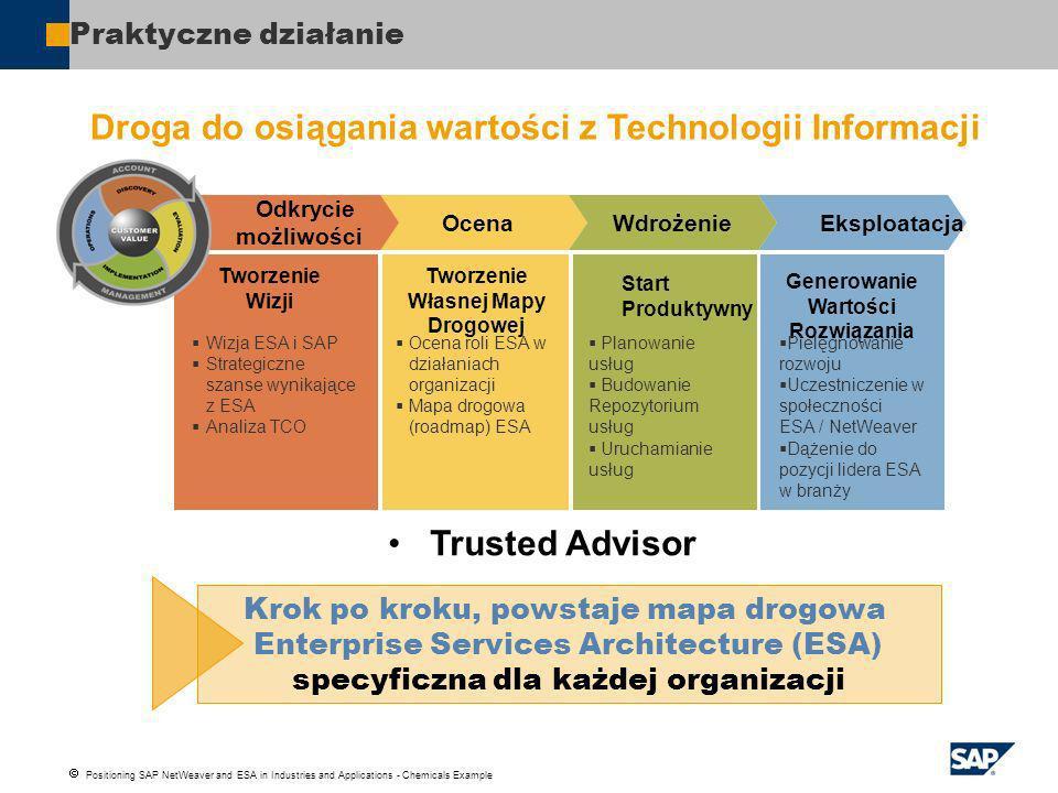 Positioning SAP NetWeaver and ESA in Industries and Applications - Chemicals Example Praktyczne działanie Krok po kroku, powstaje mapa drogowa Enterpr