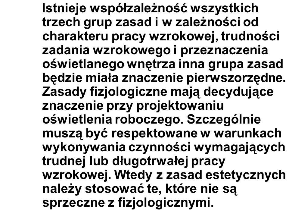 Przykład: Przez jaką część (w procentach) wszystkich godzin pracy w roku (dla godzin pracy z przedziału 9 + 17) będzie w Warszawie osiągany co najmniej poziom odniesieniowy.