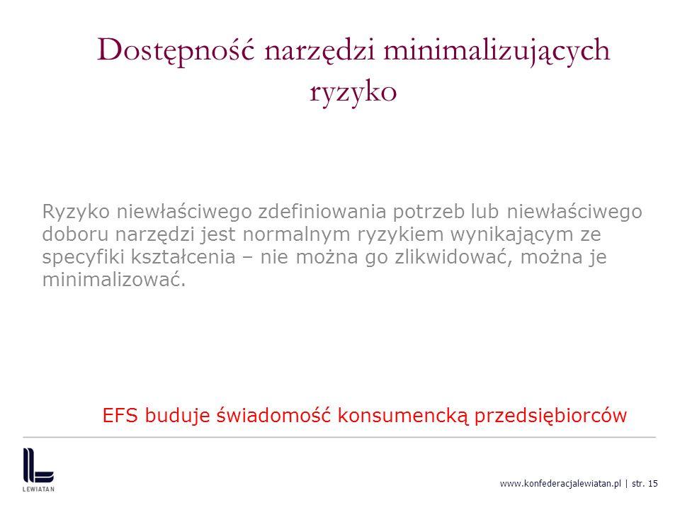 www.konfederacjalewiatan.pl | str. 15 Dostępność narzędzi minimalizujących ryzyko Ryzyko niewłaściwego zdefiniowania potrzeb lub niewłaściwego doboru