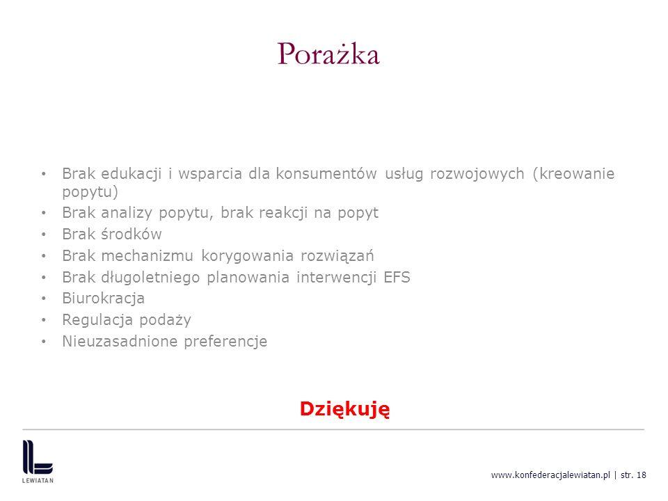 www.konfederacjalewiatan.pl | str. 18 Porażka Brak edukacji i wsparcia dla konsumentów usług rozwojowych (kreowanie popytu) Brak analizy popytu, brak