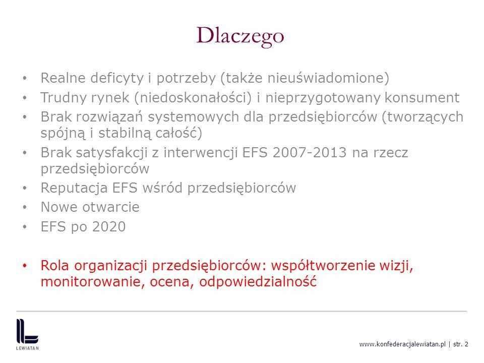 www.konfederacjalewiatan.pl | str. 2 Dlaczego Realne deficyty i potrzeby (także nieuświadomione) Trudny rynek (niedoskonałości) i nieprzygotowany kons
