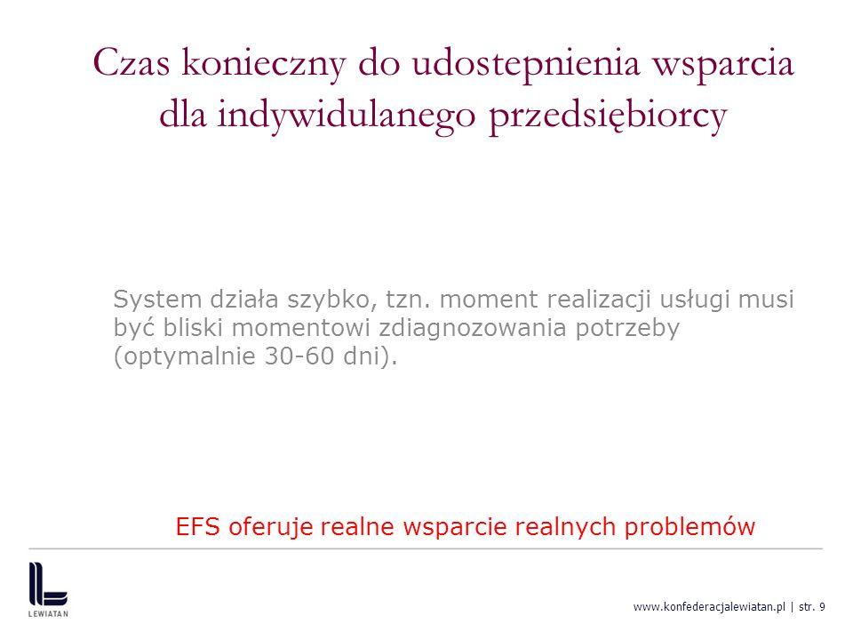 www.konfederacjalewiatan.pl | str. 9 Czas konieczny do udostepnienia wsparcia dla indywidulanego przedsiębiorcy System działa szybko, tzn. moment real