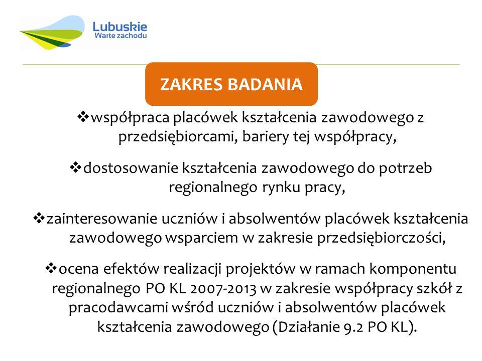 ZAKRES BADANIA współpraca placówek kształcenia zawodowego z przedsiębiorcami, bariery tej współpracy, dostosowanie kształcenia zawodowego do potrzeb regionalnego rynku pracy, zainteresowanie uczniów i absolwentów placówek kształcenia zawodowego wsparciem w zakresie przedsiębiorczości, ocena efektów realizacji projektów w ramach komponentu regionalnego PO KL 2007-2013 w zakresie współpracy szkół z pracodawcami wśród uczniów i absolwentów placówek kształcenia zawodowego (Działanie 9.2 PO KL).
