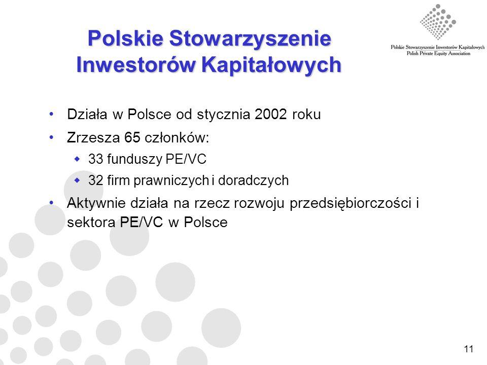 11 Polskie Stowarzyszenie Inwestorów Kapitałowych Działa w Polsce od stycznia 2002 roku Zrzesza 65 członków: 33 funduszy PE/VC 32 firm prawniczych i doradczych Aktywnie działa na rzecz rozwoju przedsiębiorczości i sektora PE/VC w Polsce