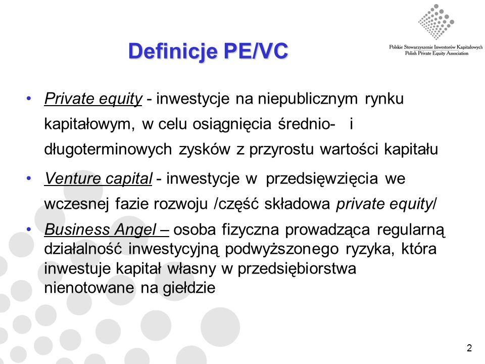 2 Definicje PE/VC Private equity - inwestycje na niepublicznym rynku kapitałowym, w celu osiągnięcia średnio- i długoterminowych zysków z przyrostu wartości kapitału Venture capital - inwestycje w przedsięwzięcia we wczesnej fazie rozwoju /część składowa private equity/ Business Angel – osoba fizyczna prowadząca regularną działalność inwestycyjną podwyższonego ryzyka, która inwestuje kapitał własny w przedsiębiorstwa nienotowane na giełdzie