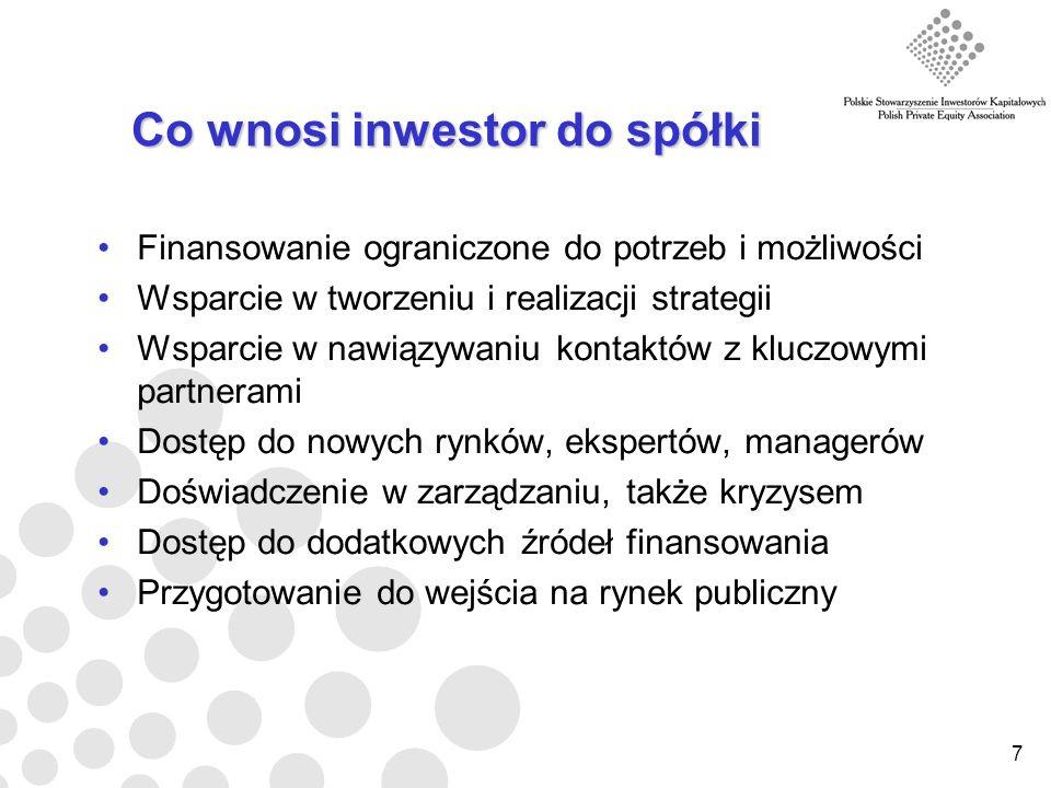 7 Co wnosi inwestor do spółki Finansowanie ograniczone do potrzeb i możliwości Wsparcie w tworzeniu i realizacji strategii Wsparcie w nawiązywaniu kontaktów z kluczowymi partnerami Dostęp do nowych rynków, ekspertów, managerów Doświadczenie w zarządzaniu, także kryzysem Dostęp do dodatkowych źródeł finansowania Przygotowanie do wejścia na rynek publiczny