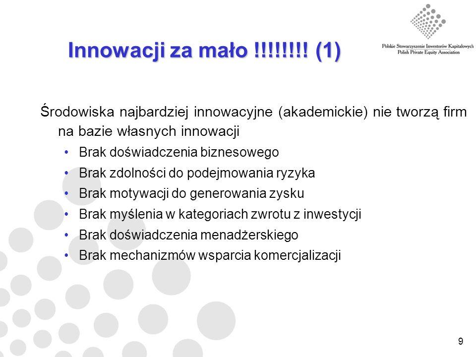 9 Innowacji za mało !!!!!!!.