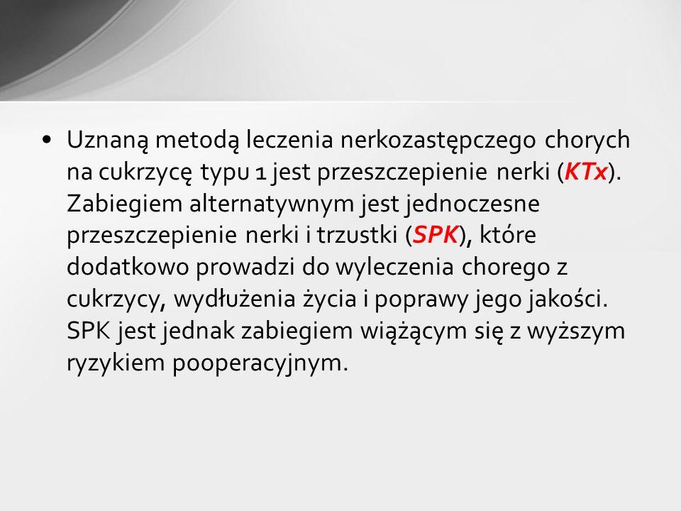Uznaną metodą leczenia nerkozastępczego chorych na cukrzycę typu 1 jest przeszczepienie nerki (KTx).