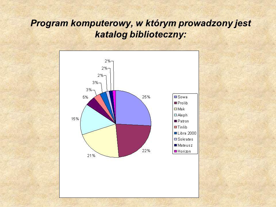 Czy oprócz JHP BN biblioteka stosuje w katalogu inny język informacyjno-wyszukiwawczy, tezaurus czy system słów kluczowych.