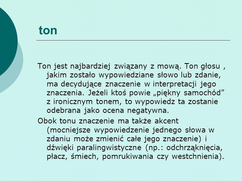 ton Ton jest najbardziej związany z mową.