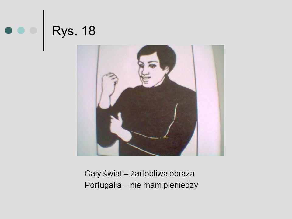 Rys. 18 Cały świat – żartobliwa obraza Portugalia – nie mam pieniędzy