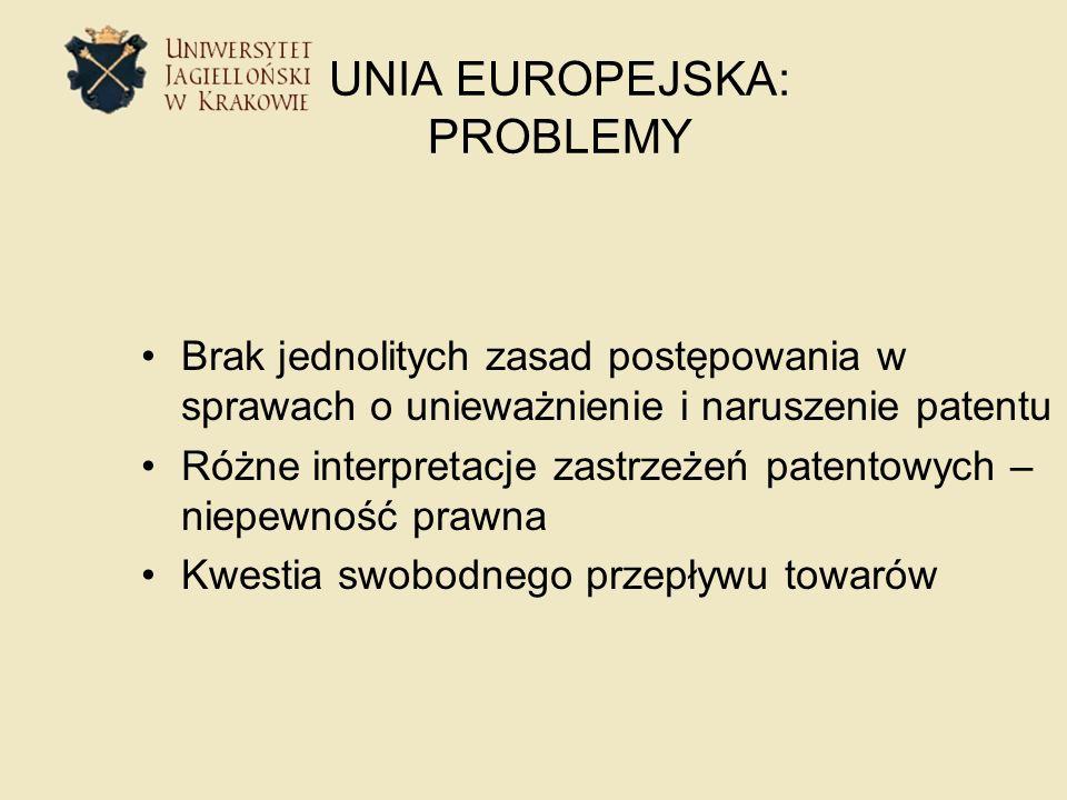 UNIA EUROPEJSKA: PROBLEMY Brak jednolitych zasad postępowania w sprawach o unieważnienie i naruszenie patentu Różne interpretacje zastrzeżeń patentowy