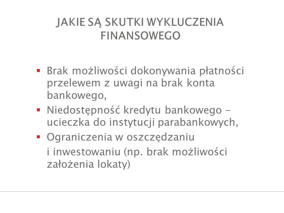 JAKIE SĄ SKUTKI WYKLUCZENIA FINANSOWEGO Brak możliwości dokonywania płatności przelewem z uwagi na brak konta bankowego, Niedostępność kredytu bankowe