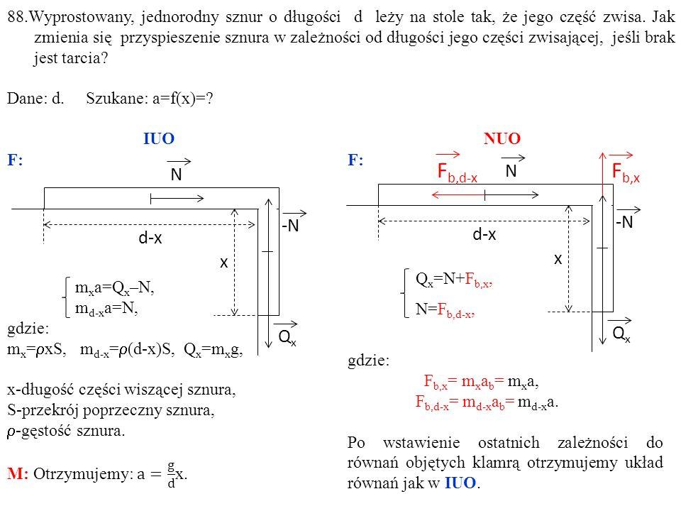 N F b,x QxQx -N F b,d-x d-x x 88.Wyprostowany, jednorodny sznur o długości d leży na stole tak, że jego część zwisa.