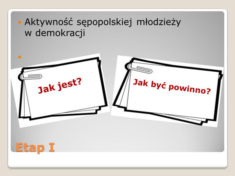 Etap I Aktywność sępopolskiej młodzieży w demokracji Jak jest Jak być powinno