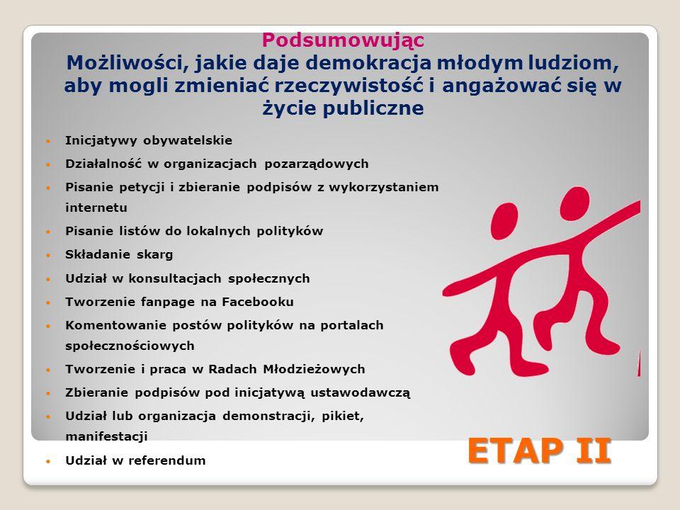 Podsumowując Możliwości, jakie daje demokracja młodym ludziom, aby mogli zmieniać rzeczywistość i angażować się w życie publiczne Inicjatywy obywatels