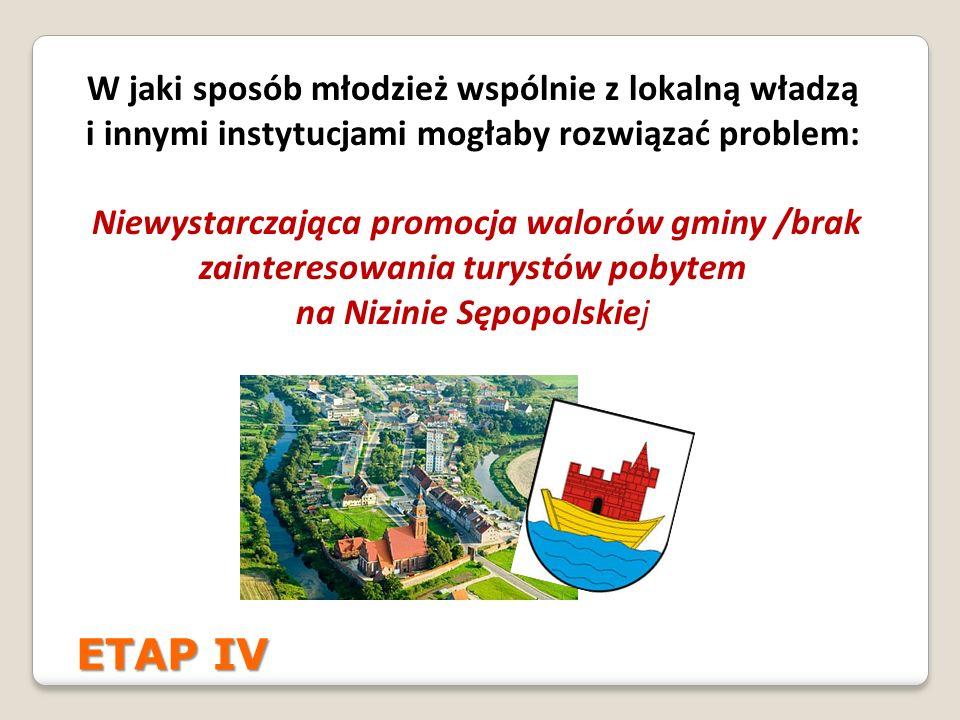 ETAP IV W jaki sposób młodzież wspólnie z lokalną władzą i innymi instytucjami mogłaby rozwiązać problem: Niewystarczająca promocja walorów gminy /brak zainteresowania turystów pobytem na Nizinie Sępopolskiej