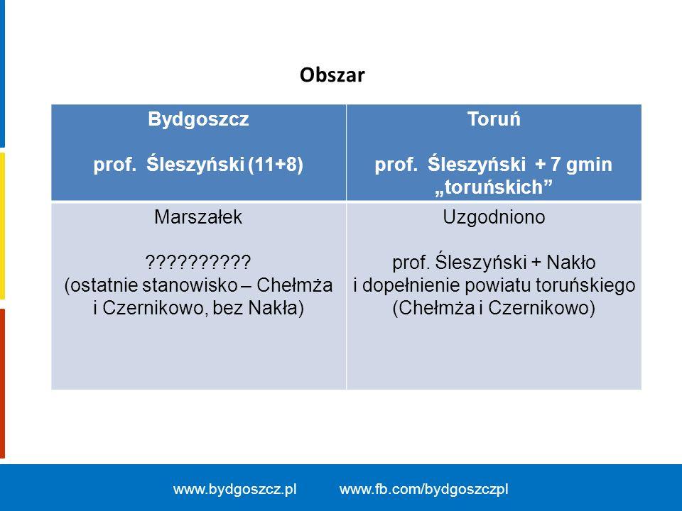Bydgoszcz prof. Śleszyński (11+8) Toruń prof. Śleszyński + 7 gmin toruńskich Marszałek ?????????? (ostatnie stanowisko – Chełmża i Czernikowo, bez Nak