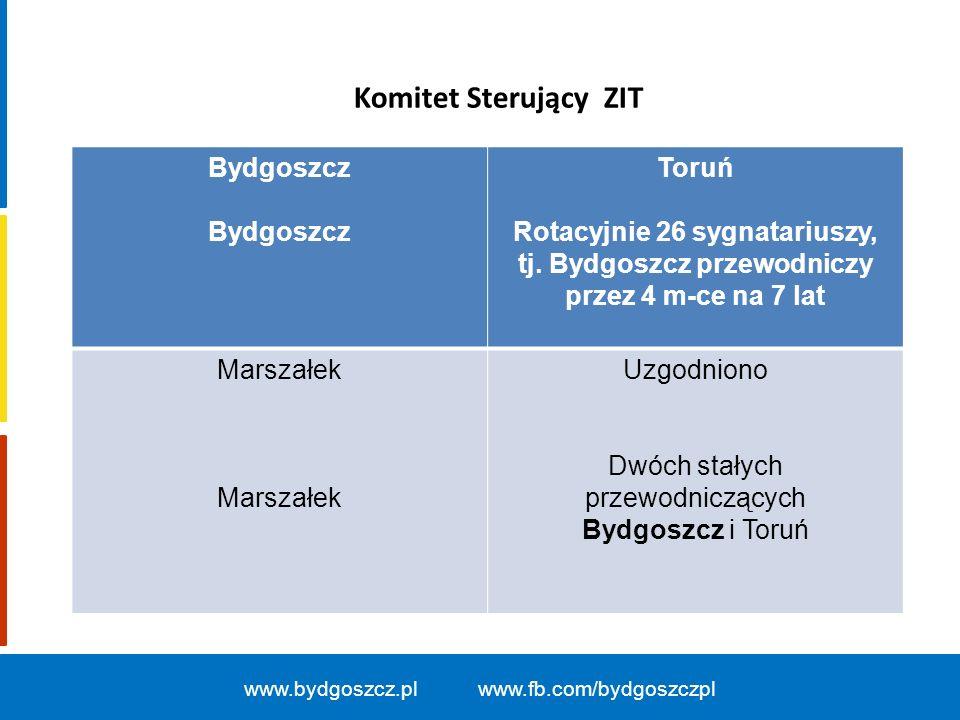 www.bydgoszcz.pl www.fb.com/bydgoszczpl Bydgoszcz Toruń Rotacyjnie 26 sygnatariuszy, tj. Bydgoszcz przewodniczy przez 4 m-ce na 7 lat Marszałek Uzgodn