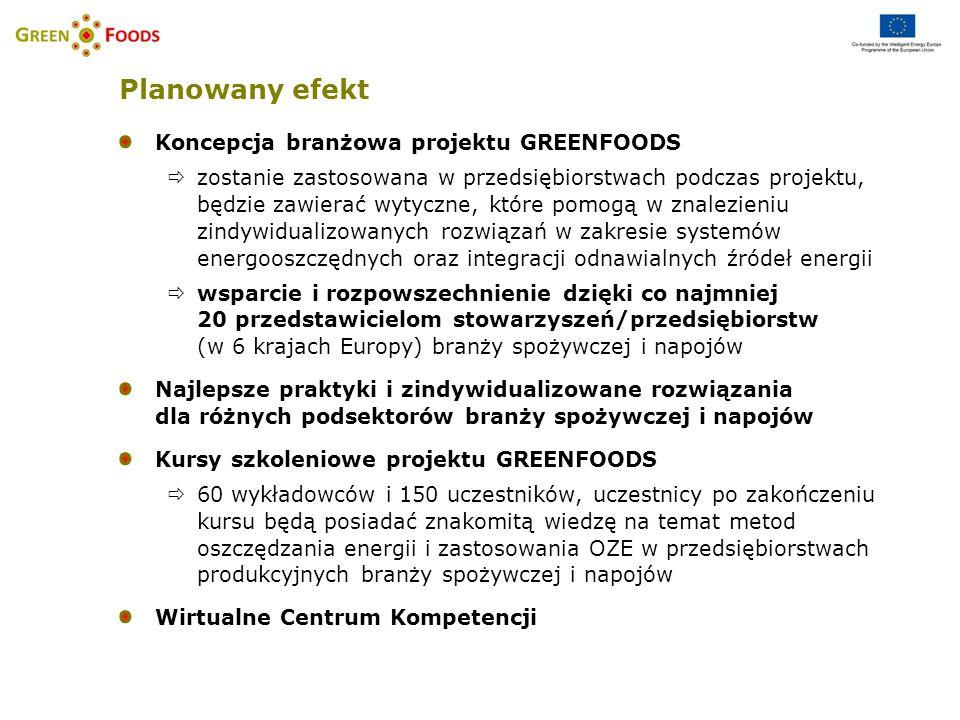Dane kontaktowe Koordynator projektu : Krajowa Agencja Poszanowania Energii S.A.