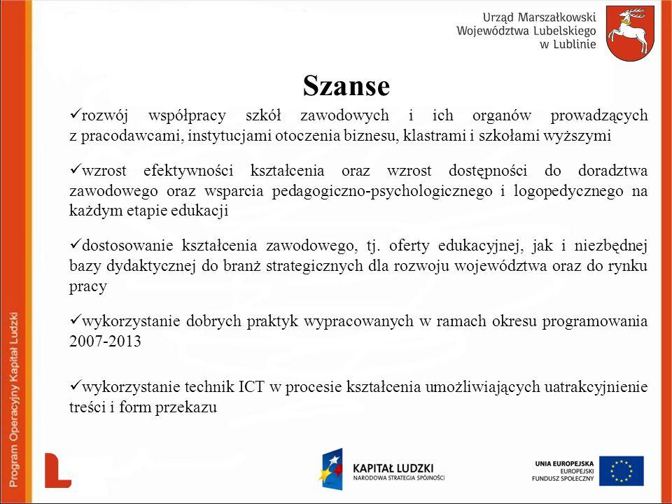 ul.Czechowska 19, pok. nr 1 20-072 Lublin tel.