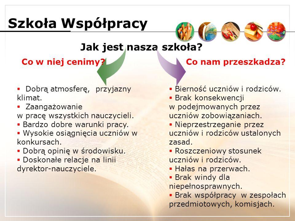 Szkoła Współpracy Jak jest nasza szkoła.Co w niej cenimy.