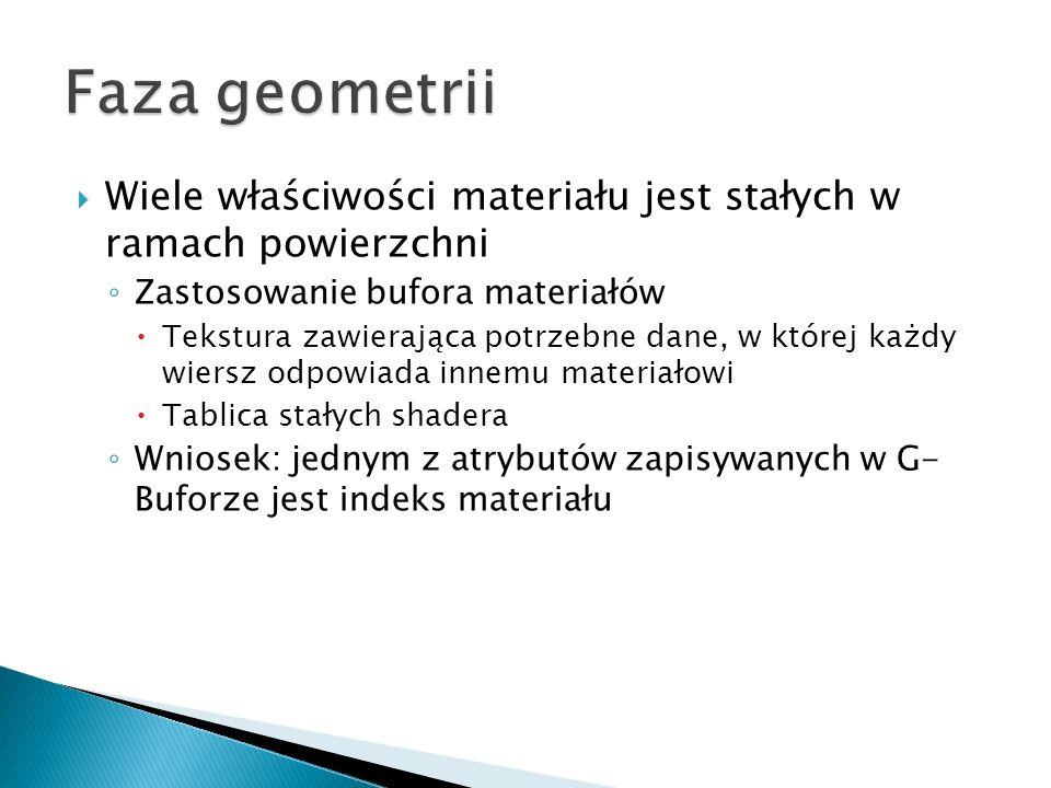 Wiele właściwości materiału jest stałych w ramach powierzchni Zastosowanie bufora materiałów Tekstura zawierająca potrzebne dane, w której każdy wiersz odpowiada innemu materiałowi Tablica stałych shadera Wniosek: jednym z atrybutów zapisywanych w G- Buforze jest indeks materiału