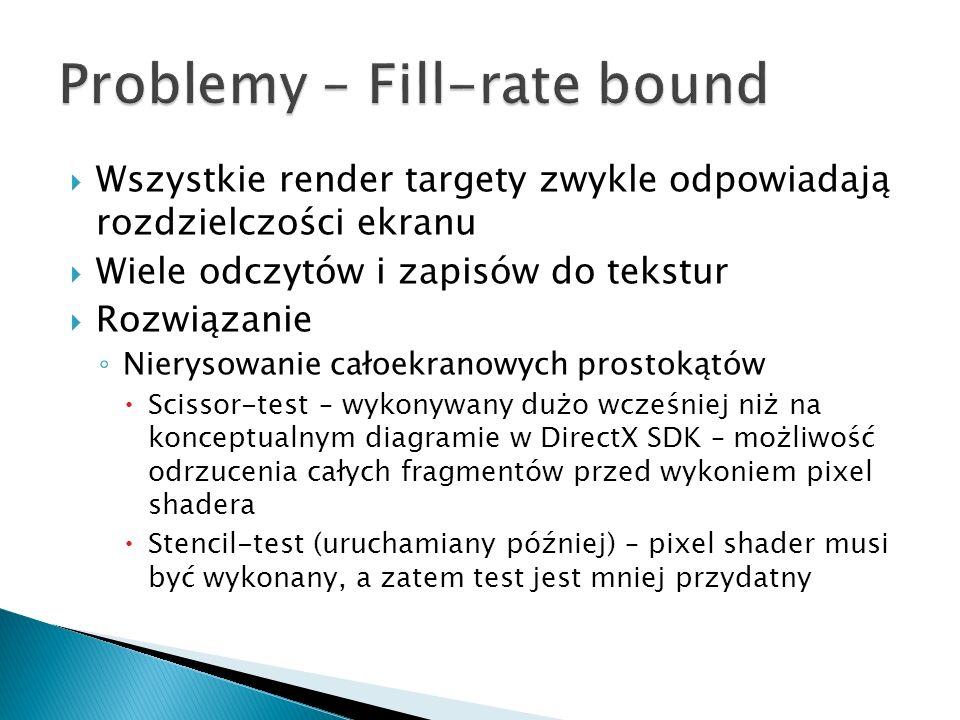 Wszystkie render targety zwykle odpowiadają rozdzielczości ekranu Wiele odczytów i zapisów do tekstur Rozwiązanie Nierysowanie całoekranowych prostoką