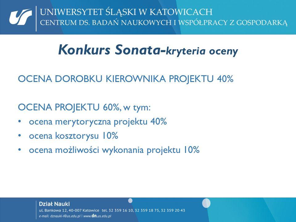 Konkurs Sonata- kryteria oceny OCENA DOROBKU KIEROWNIKA PROJEKTU 40% OCENA PROJEKTU 60%, w tym: ocena merytoryczna projektu 40% ocena kosztorysu 10% o